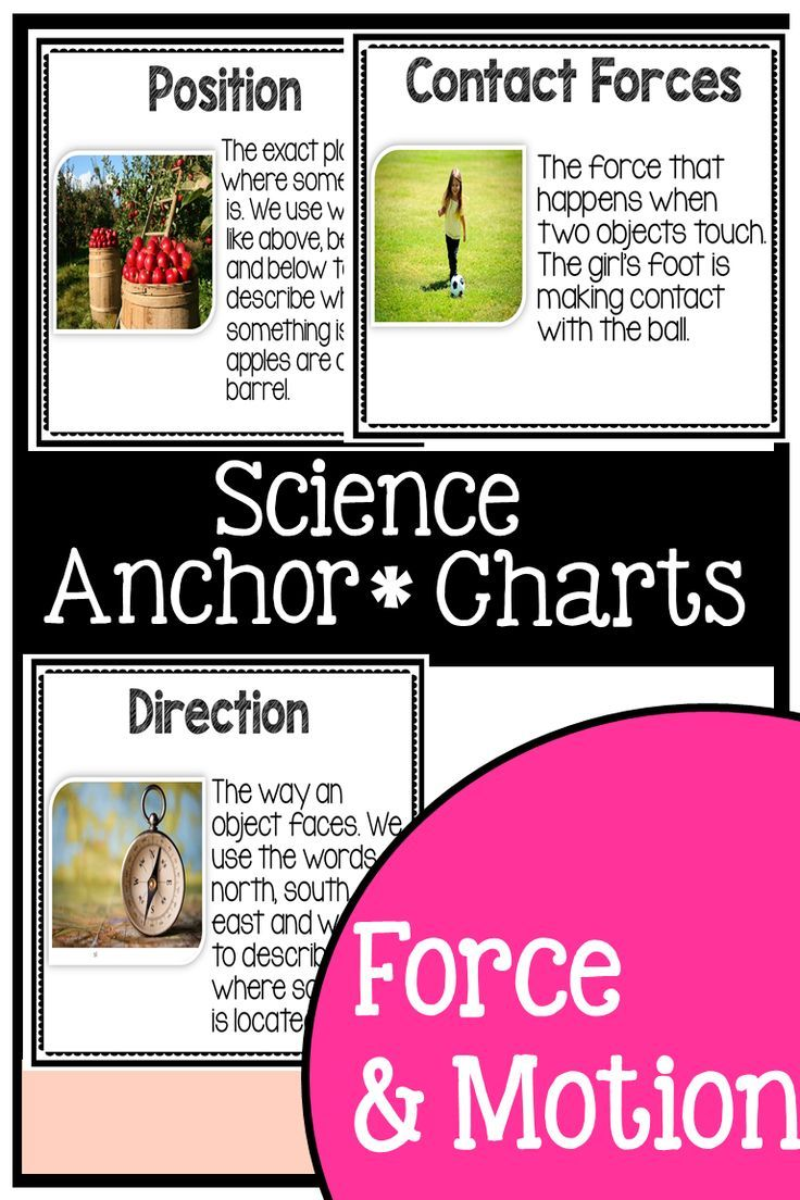 Science Anchor Chart Posters In English Spanish Force Motion In 2020 Force And Motion Science Anchor Charts Anchor Charts
