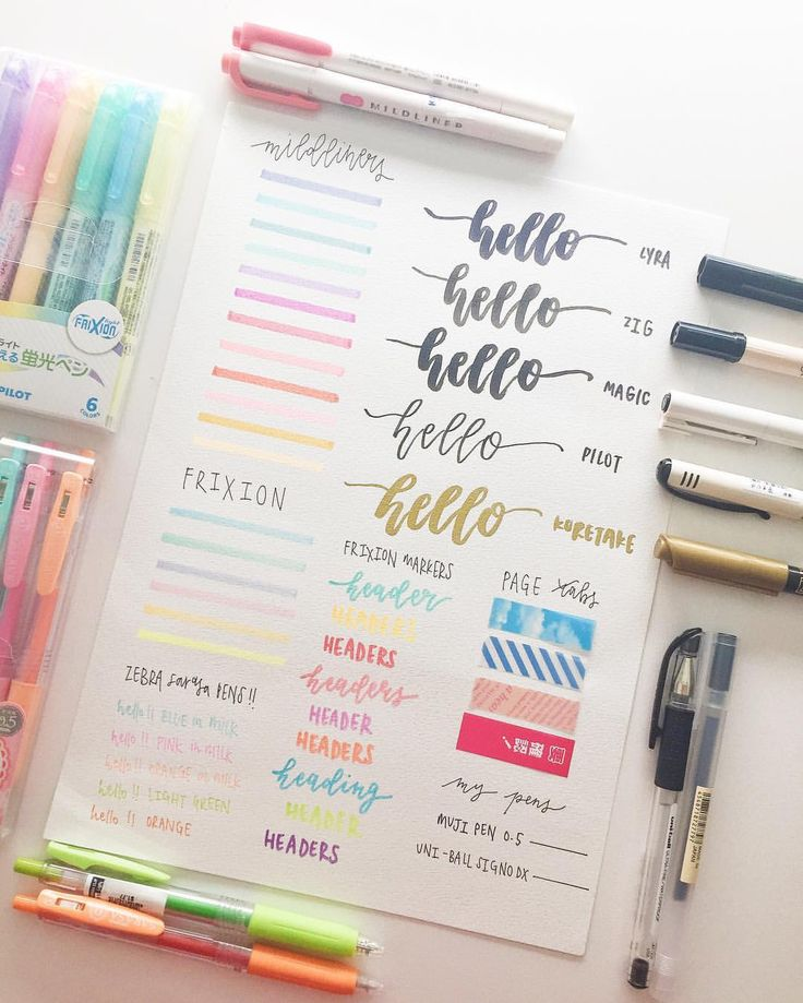 Best images about bullet journaling project life on