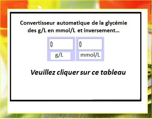 Convertisseur automatique de la glycémie des g par litre en mmol par litre