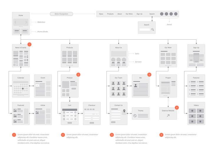Emd_flowcharts_example