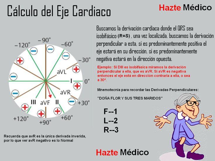 Calculo del eje cardiaco https://www.facebook.com/HazteMedico/timeline?ref=page_internal