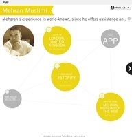 http://bestweb.blog.com/2013/04/11/mobile-apps-in-emergence-time/ Accordind to the expert applications mobile Mehran Muslimi tthe duration of time you might have to wait for the review after you have signed up for the