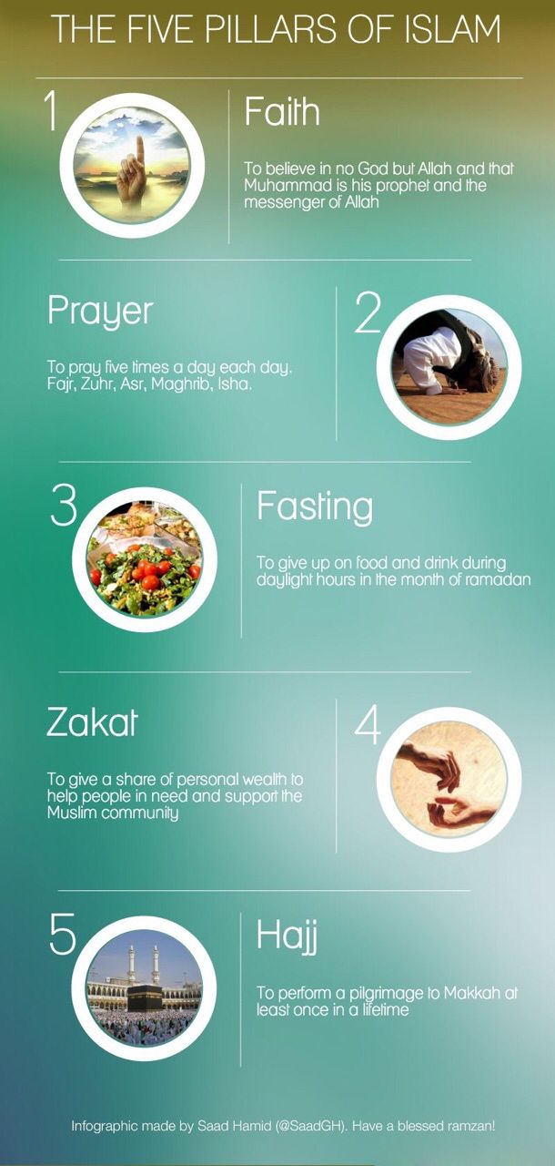 Five pillars of Islam. To believe that Prophet Muhammad is his last prophet, but also to believe in Jesus, Moses and all other prophets. And Hajj is not mandatory; it's mandatory only if you are able to do it financially and physically.
