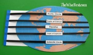 Awesome hands on activity for learning the major lines of latitude.