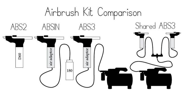 2014 Copic Airbrush Buyers Guide (sorta)