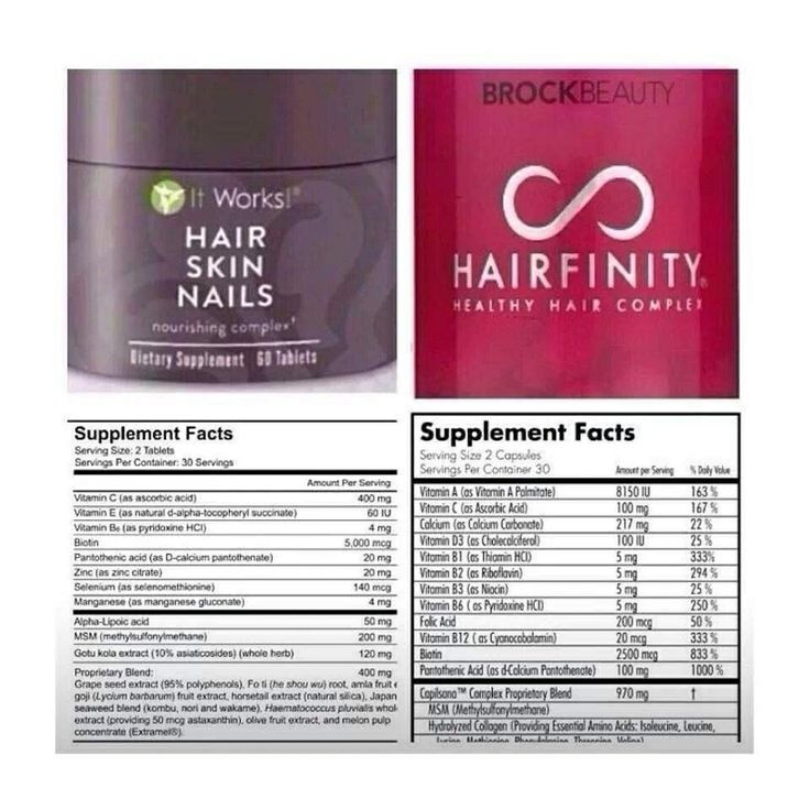 ItWorks Hair Skin and Nails vs Hairfinity! #wrapmewealthyfb grab ...