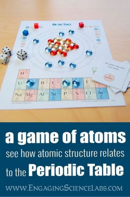28+ new Ideas for science chemistry periodic table student – Tanya Onwuchuruba