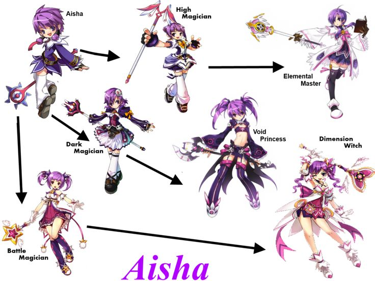 Character Design Career Path : Aisha class chain updated by maniac viantart on