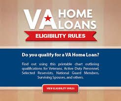 VA Home Loan in 3 Easy Steps Today, the VA Home Loan program is more important than ever to Veterans and current Military Service Members. This is why Surprise AZ Real Estate has placed priority in representing Current and Prior Service members or the Military from Surprise, Luke Air Force Base, and the Sun City communities of Arizona. #VAloans #vahomeloans #buyingahome #lukeairforcebase