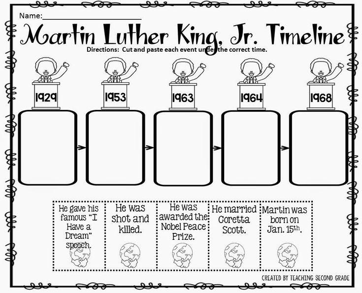 The Best Of Teacher Entrepreneurs: Martin Luther King Jr