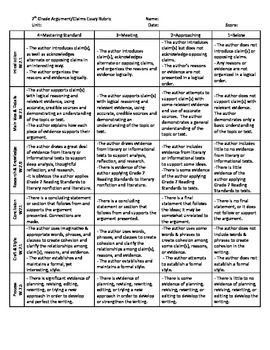 persuasive essay grading rubric Below the rubric is a table that lists grammar and punctuation errors on graded essays,  the paper does not show an understanding of essay structure.