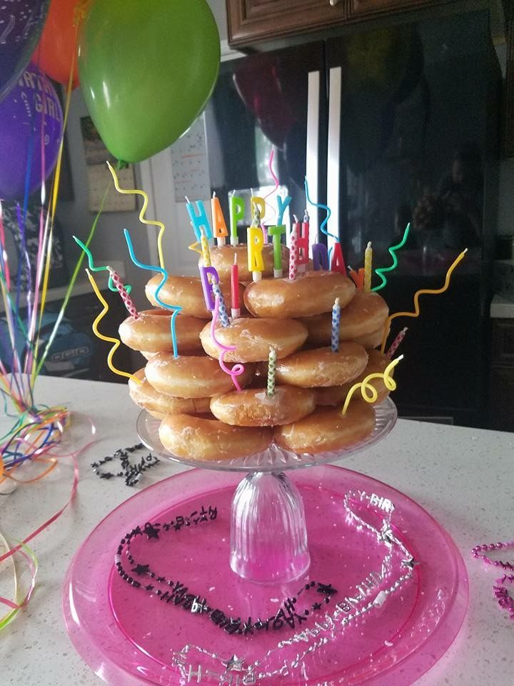 25 Best Ideas About 25th Birthday