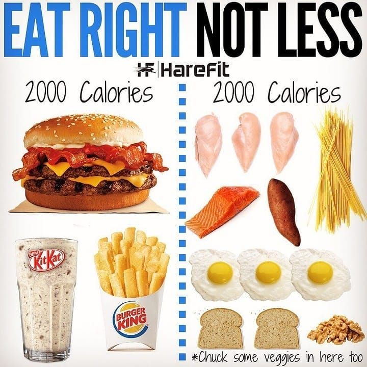 Eat right not less by in 2020 fast food places food