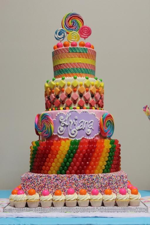 Colorful Kids Birthday Cake decorated with Candy