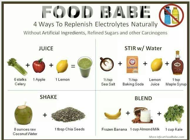 Natural Electrolytes In Food