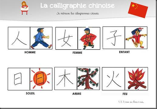 Mon tour du monde : La Chine – 1, 2, 3, dans ma classe à moi…