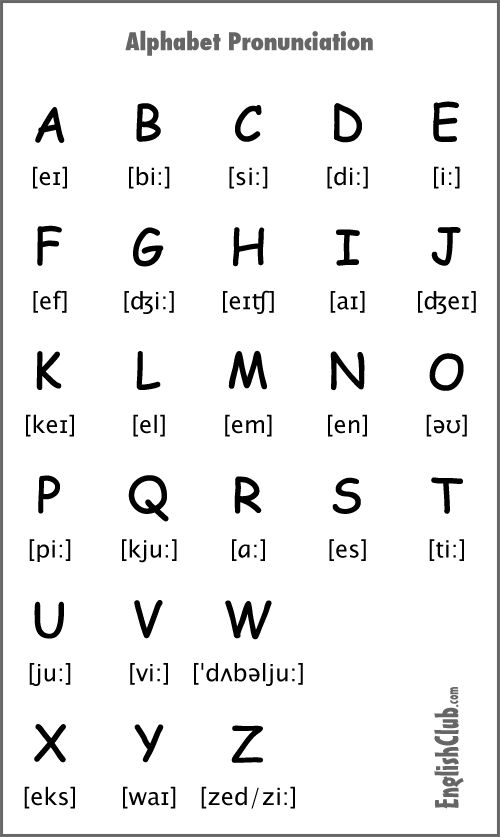 esl alphabet - Google-søk Mais