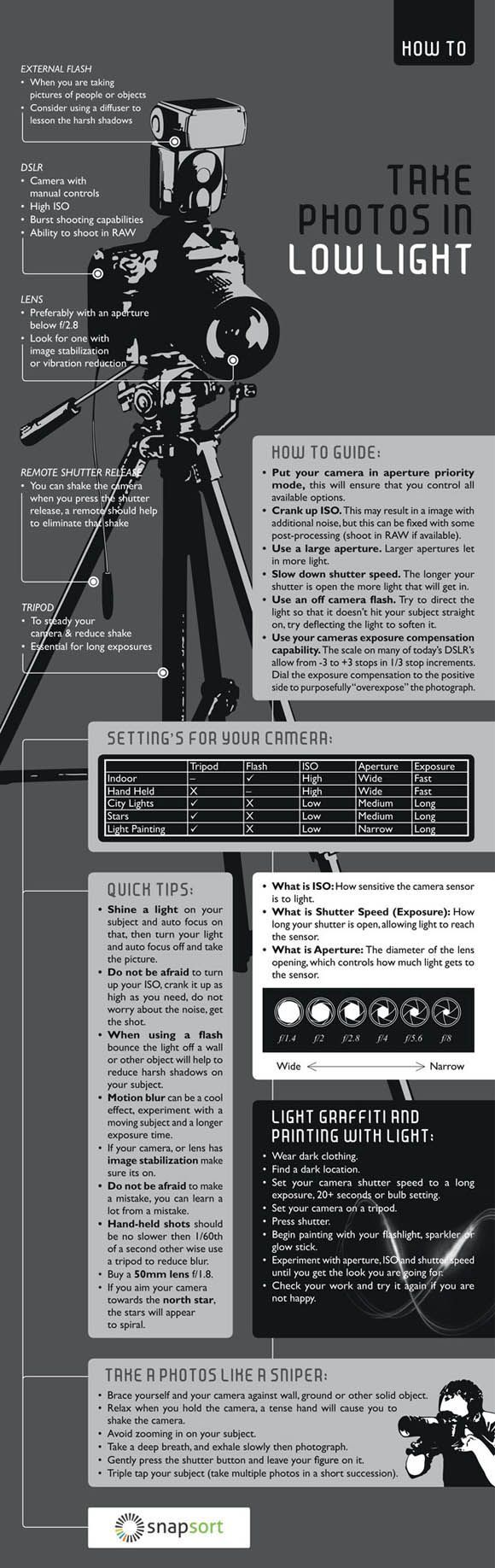 Everyone loves cheat sheets, and photographers are no exception. Squeezed into a set of short tips, schemes, and definitions, a cheat sheet is a quick way to le
