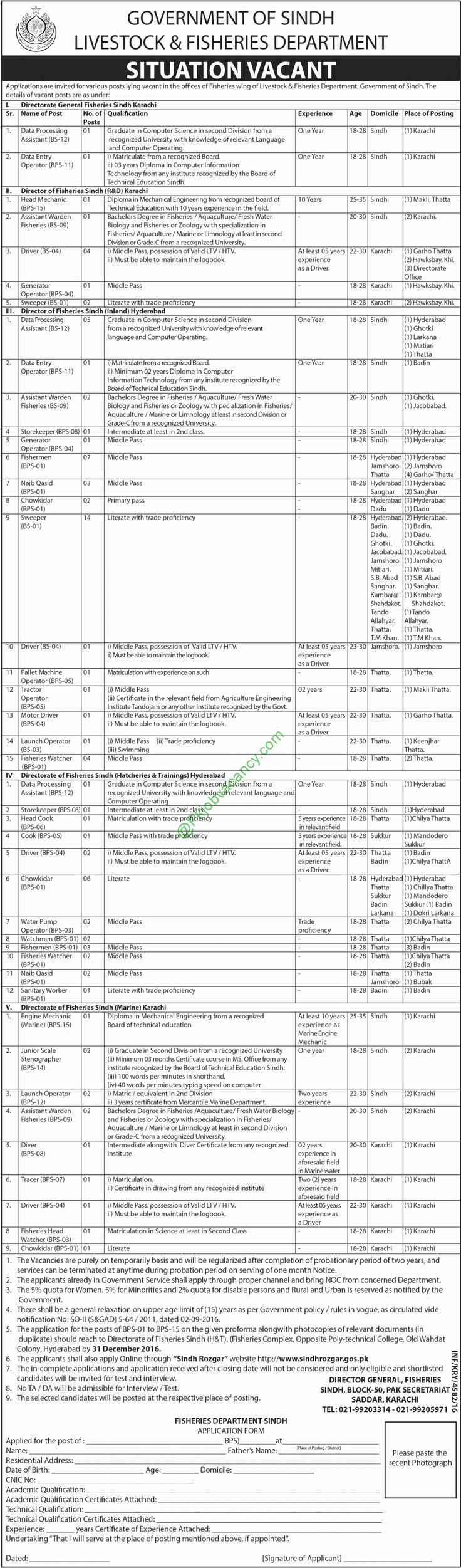 Sindh Livestock and Fisheries Department Jobs 2016 December Application Form Download