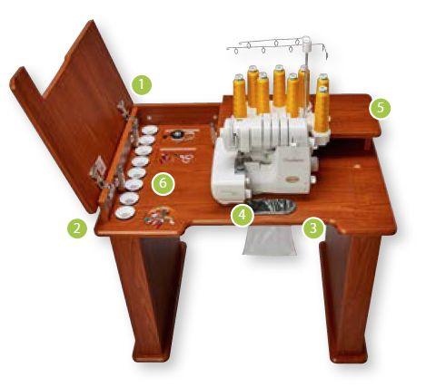 Best 25 Koala Sewing Cabinets Ideas On Pinterest Sewing