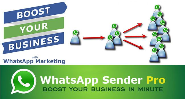 Amazing software that will help boost your business in