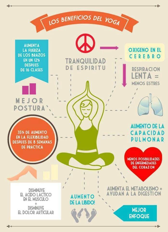 Los beneficios para la salud de practicar yoga. #salud #yoga #infografia