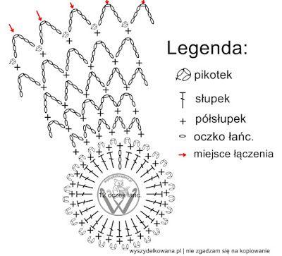 Wyszydelkowana.pl - o szydełkowaniu i nie tylko: Ozdoby świąteczne: bombki i śnieżynka