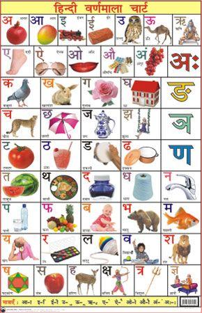 हिंदी वर्णमाला चार्ट (Hindi Varnamala Chart)