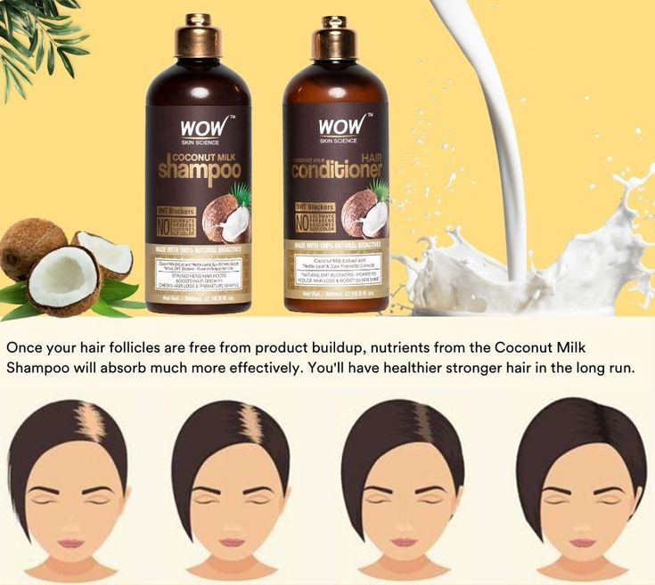 WOWs Chemical Free Coconut Milk Shampoo and Conditioner in