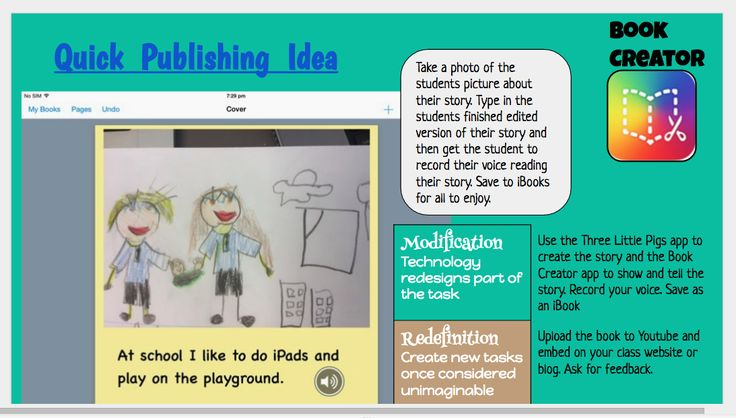 Literacy support for students who find it difficult to share their ideas, share their finished work with others. Good teacher support - showing how to use the apps to transform a student's learning experience.