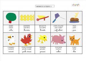 La petite poule rousse : reconnaissance de mot du lexique du livre (3 écritures au choix) – MC en maternelle