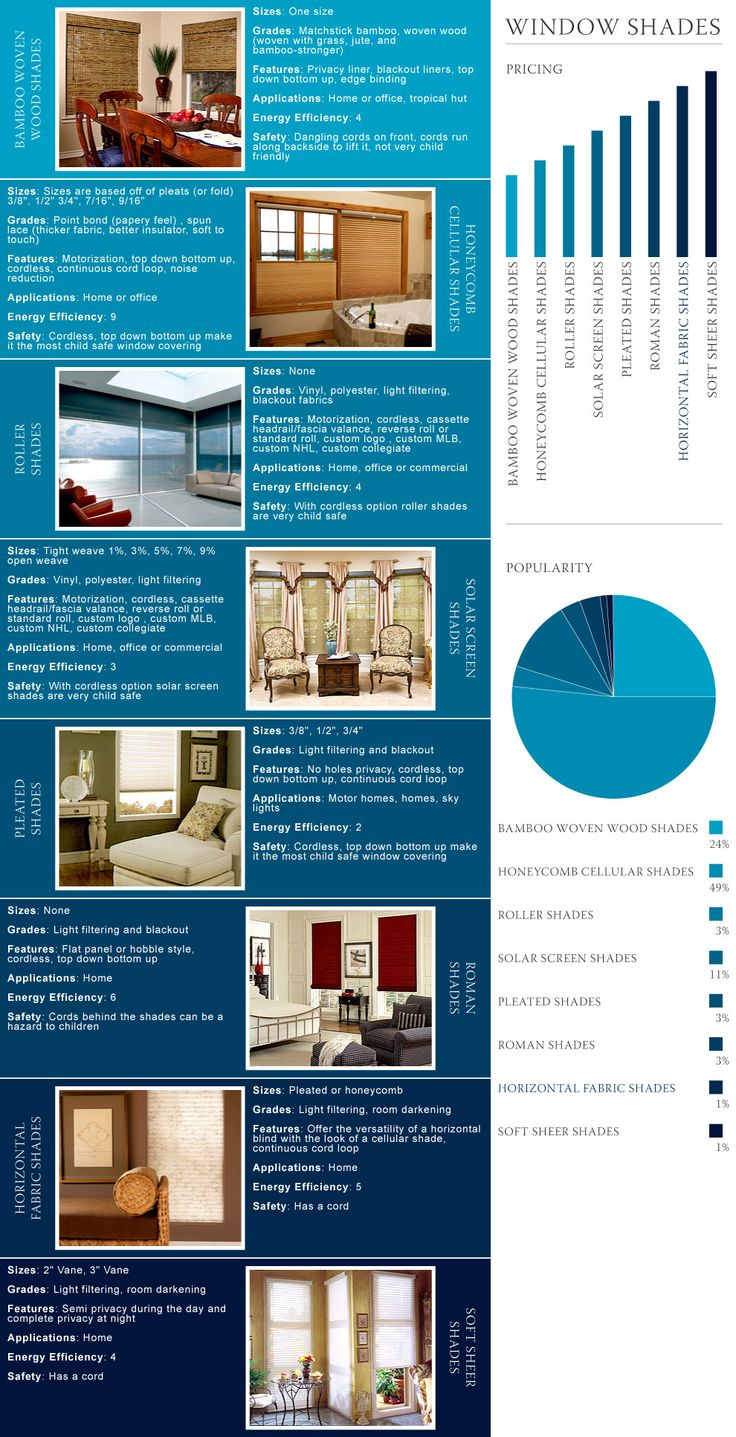 47 best images about home decor infographics on decorating tips trends and home