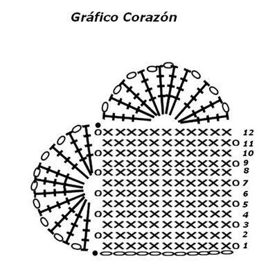 Tejiendo con Amigas: Corazones crochet