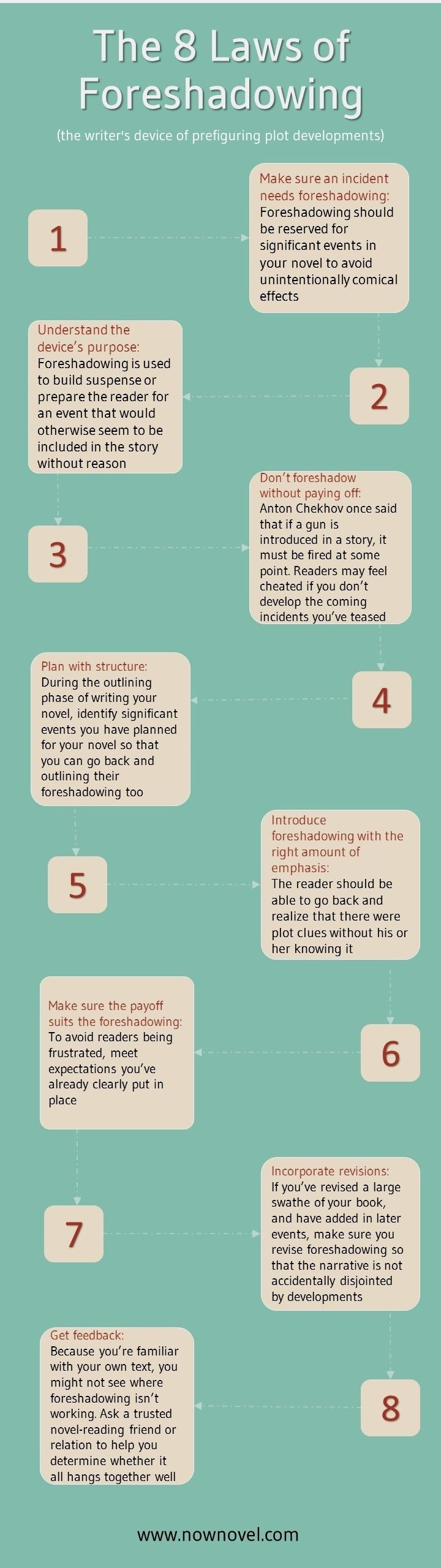 Foreshadowing is one of the important devices writers use in plotting their novels. Share this handy infographic on using foreshadowing like an expert.