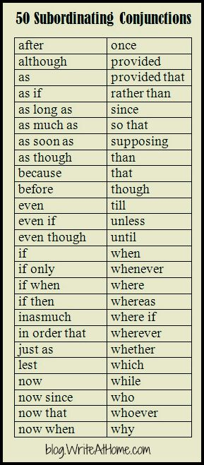 Grammar: Subordinating Conjunctions list.  Great explanation of the difference between coordinating and subordinating conj.