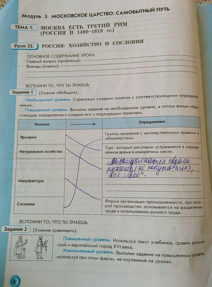 Готовые домашние задания по истории рабочий тетради малкова данилов