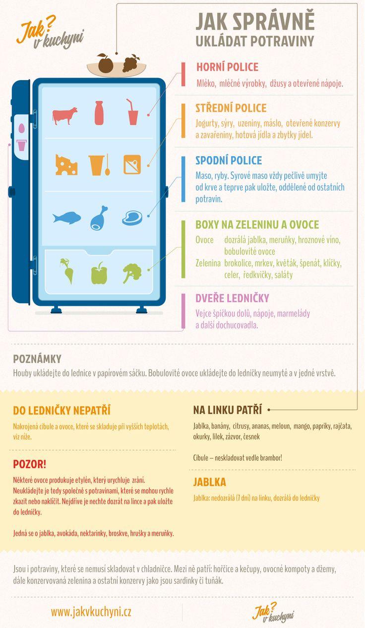 Jak správně uložit potraviny do ledničky