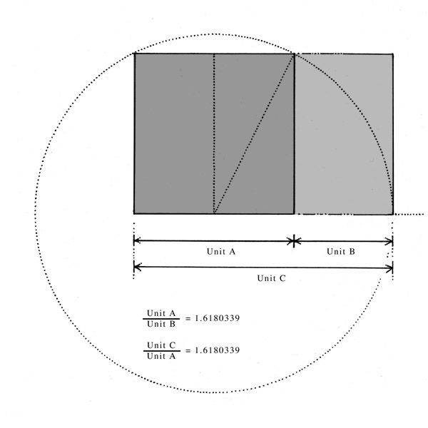 the golden mean rectangle formula