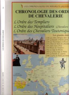 Chronologie des Ordres de Chevalerie : L'Ordre des Templiers, L'Ordre des Hospitaliers (Chevaliers de Malte), L'Ordre des Chevaliers Teutoniques - Griffe, Maurice - Le Cannet, France: Editions Tableaux synoptiques de l'histoire T.S.H. , 2000. Hardcover. French language. Color folding chronology: Covers 800 AD to the present, but primarily Medieval history: timelines and brief histories of religious chivalric orders, and European interactions with the Middle East.