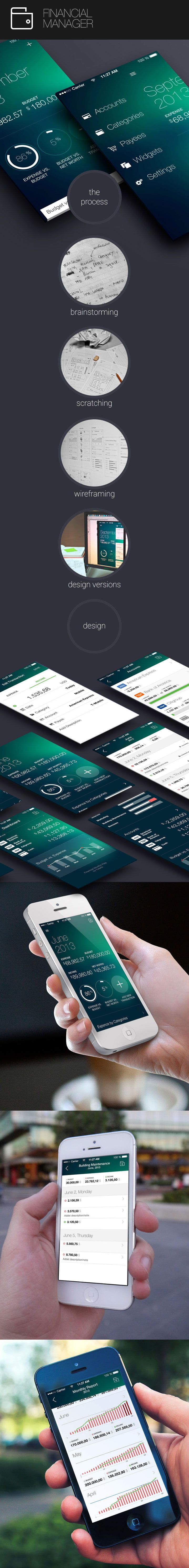 Financial Manager | Mobile App
