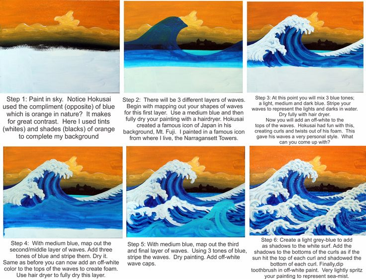 "Katsushika Hokusai - Teaching kids to paint ""The Big Wave"" great blog for teaching kids..."