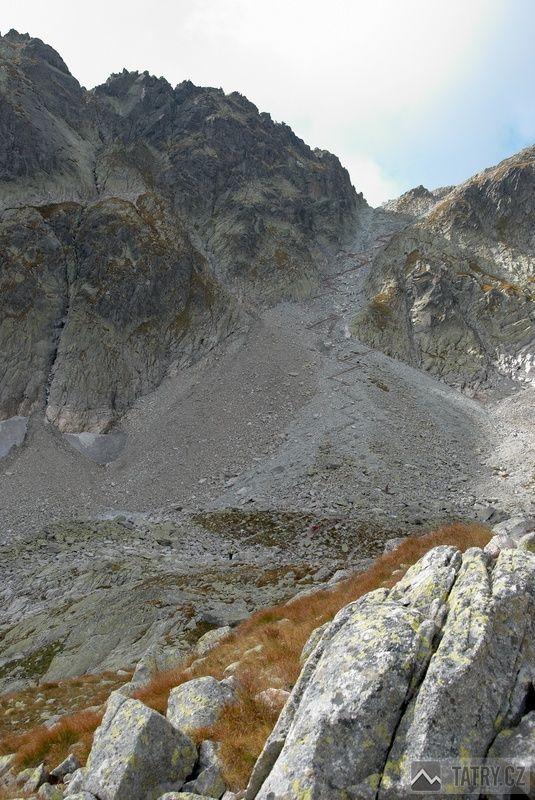 Sedielko (2376 m) » Túra » Tatry.CZ