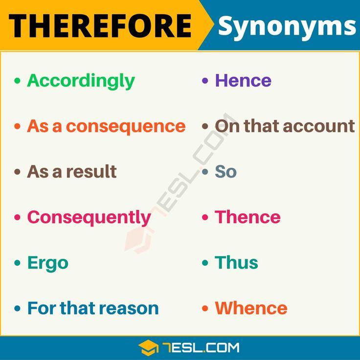 Thus Synonym