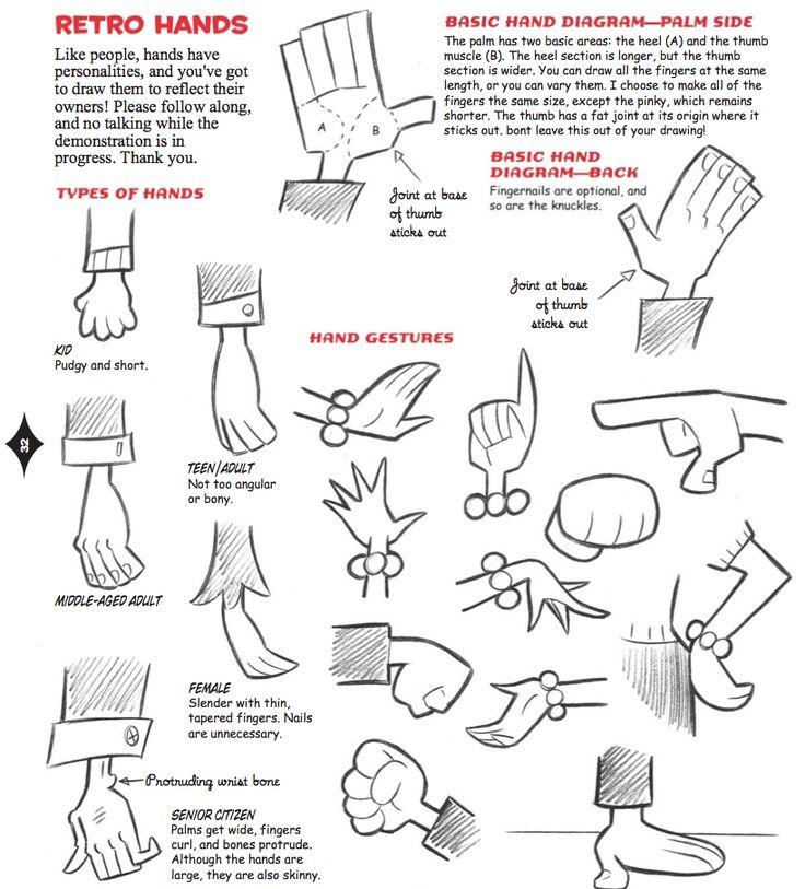 RETRO HANDS | cartoon cool how to draw new retro style ... | Recursos via PinCG.com