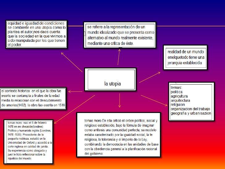 Utopía (Tomas Moro) blog blogger