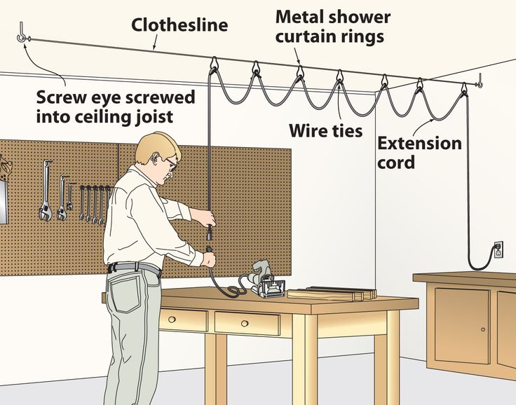 If you're tired of tripping over extension cords and accidentally kicking them loose from the outlet, hang 'em high using the simple suspension cable shown. When you're done for the day, the whole cord system slides back against the wall. Begin by driving two screw eyes into a ceiling joist to hold the clothesline. Fasten the clothesline to one screw eye, slip the metal shower curtain rings over it, and attach the other end to the other screw eye. Space the rings along the clothesline as ...
