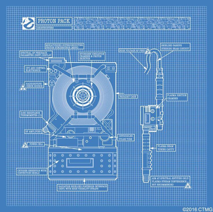 2016 Proton pack blueprint