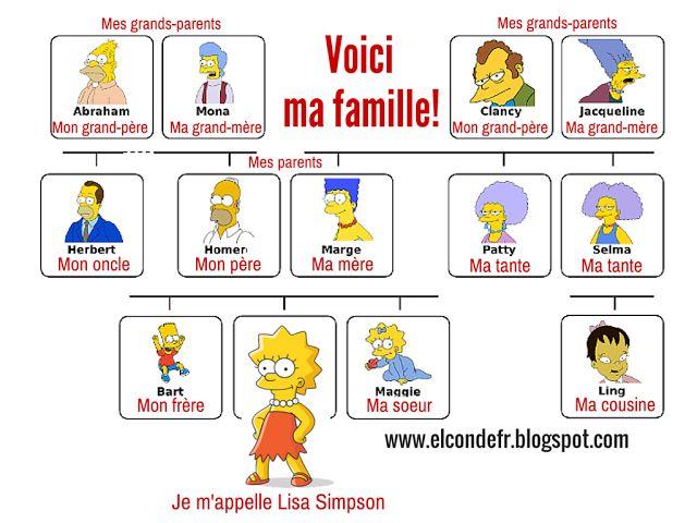 El Conde. fr: Voici ma famille!                                                                                                                                                                                 More