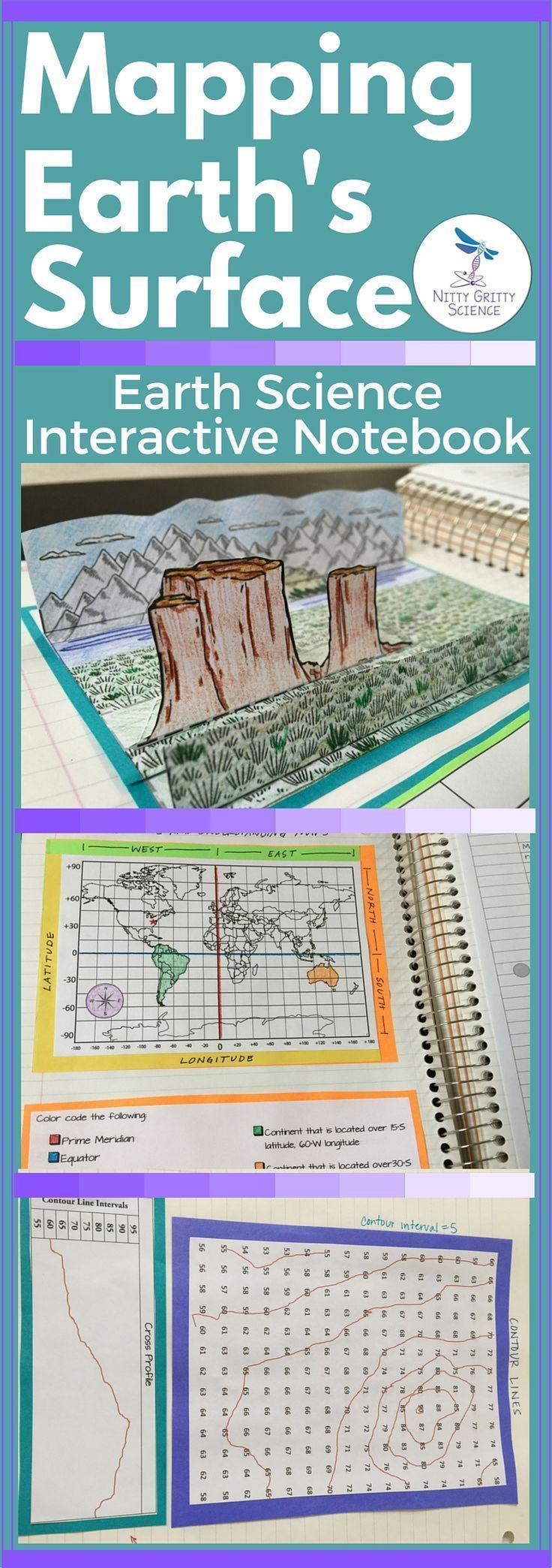The Earth Science Interactive Notebook: Mapping Earth�s Surface chapter will showcase student�s ability to: �Identify main types of landforms �Explain the topography of an area �Explain how maps and globes represent Earth�s surface �Identify latitude and