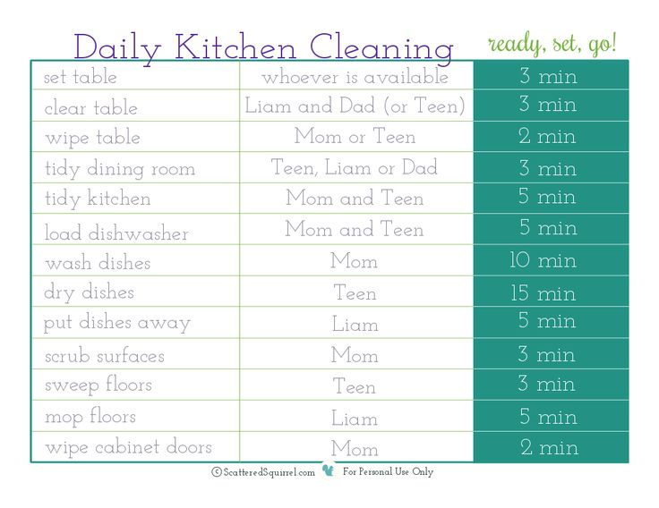 Cleaning Schedules, Cleaning And Kitchens